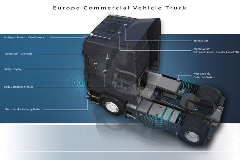 delphi tech truck2
