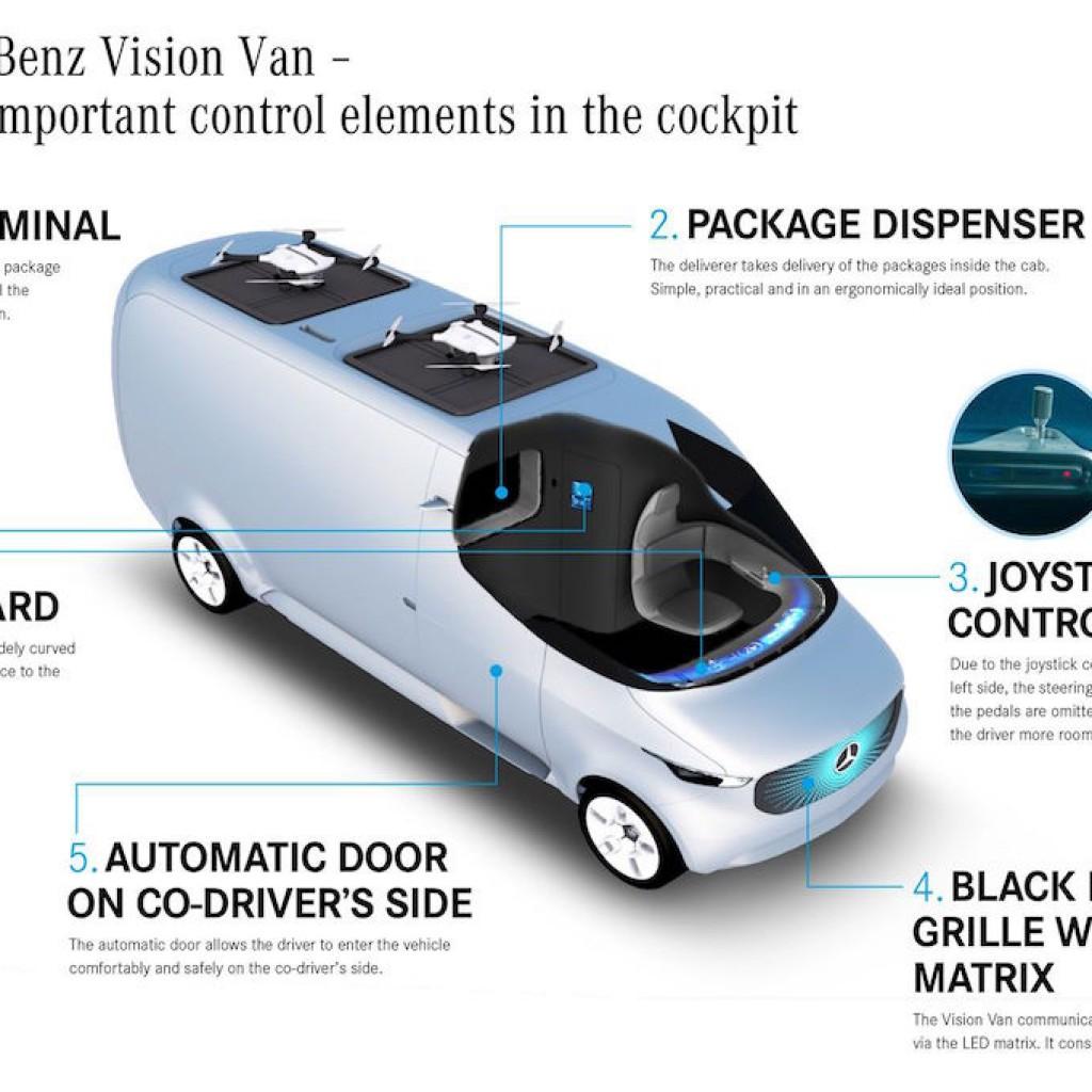 Mercedes-Benz-Vision-Van-4