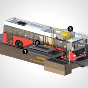 Scania Tests Fast Wireless Charging in Urban Traffic