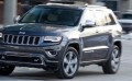 Fiat & Jeep cut production, outlook looks dismal