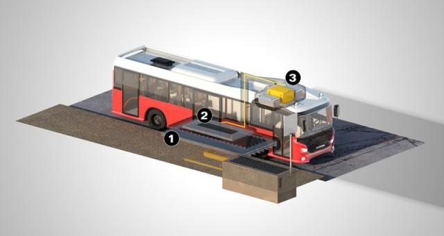 Scania-plug-in-hybrid-bus-2