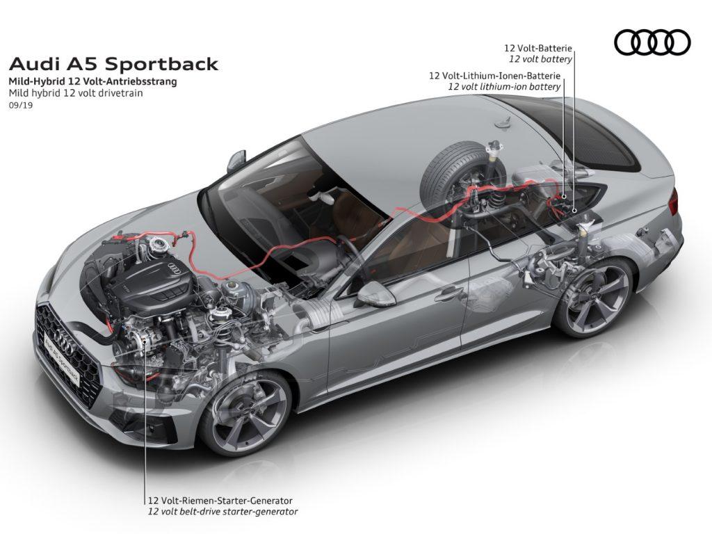 audi a5 sportback engine