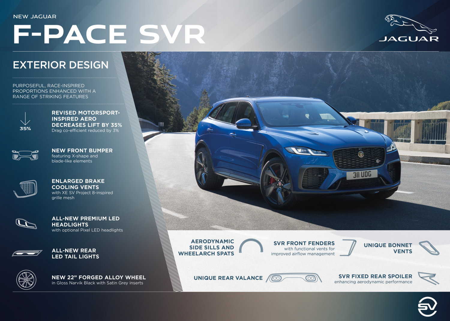 jaguar F-Pace SVR features