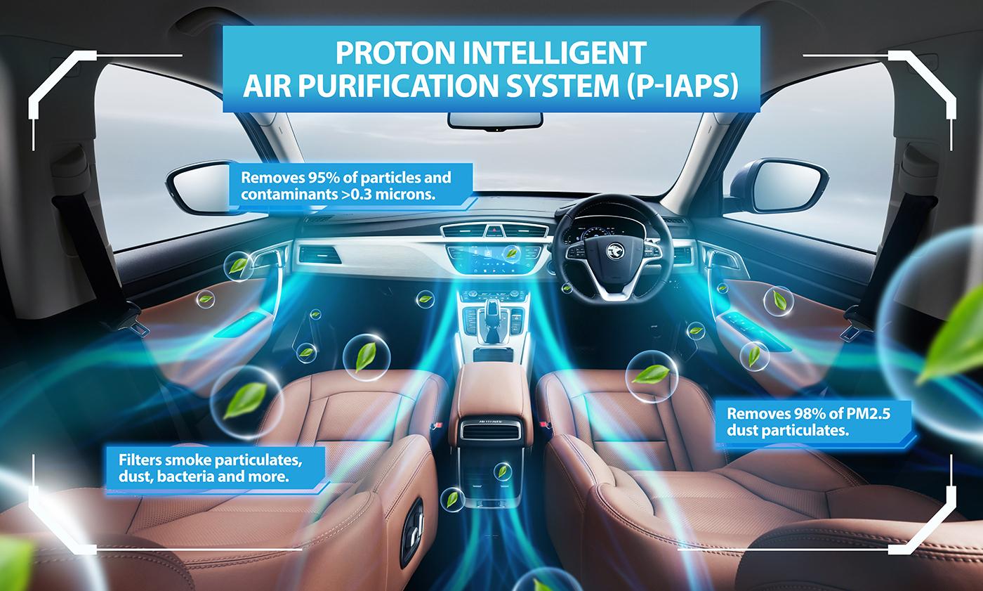 Proton N95