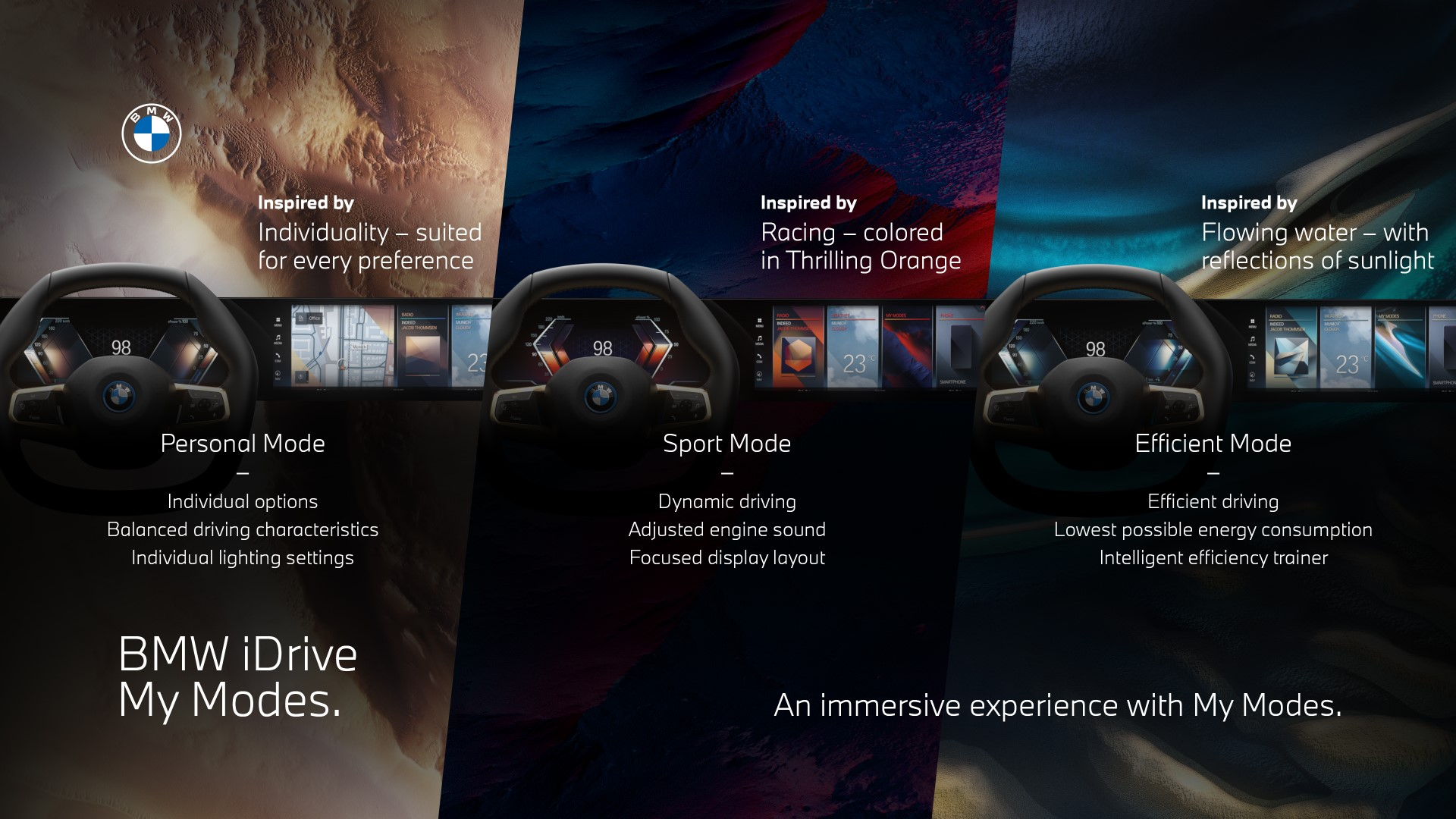 All-New BMW iDrive Layout