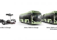 Say Hello to the Volvo S-Charge Self-Charging Hybrid Bus